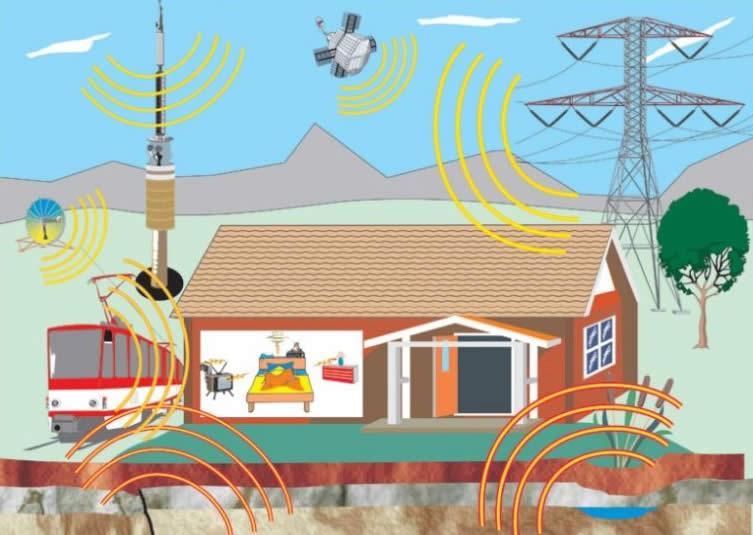 Energie congeste