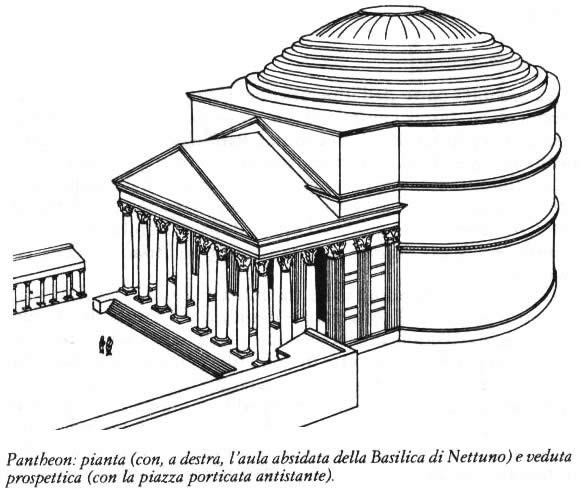 Pantheon architettura