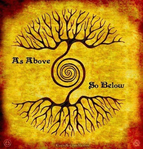 Come sopra così sotto: quello che pensi, diventi. | Simboli magici ...